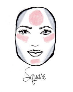 square face chart