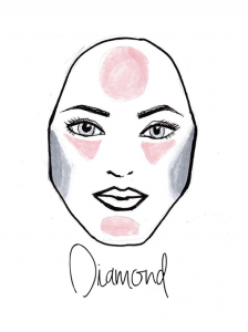 diamond face chart